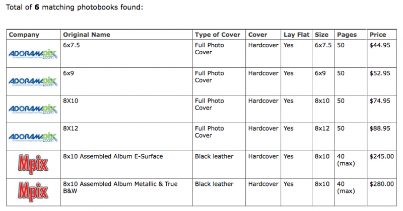 Lay flat photo books AdoramaPix vs Mpix